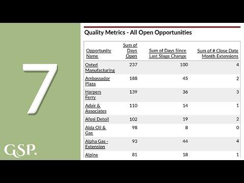 7 | Pipeline Quality Metrics Salesforce Dashboard Table