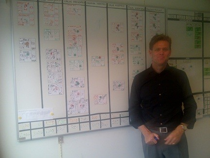Morten's Board! Journey to a sales pipeline dashboard