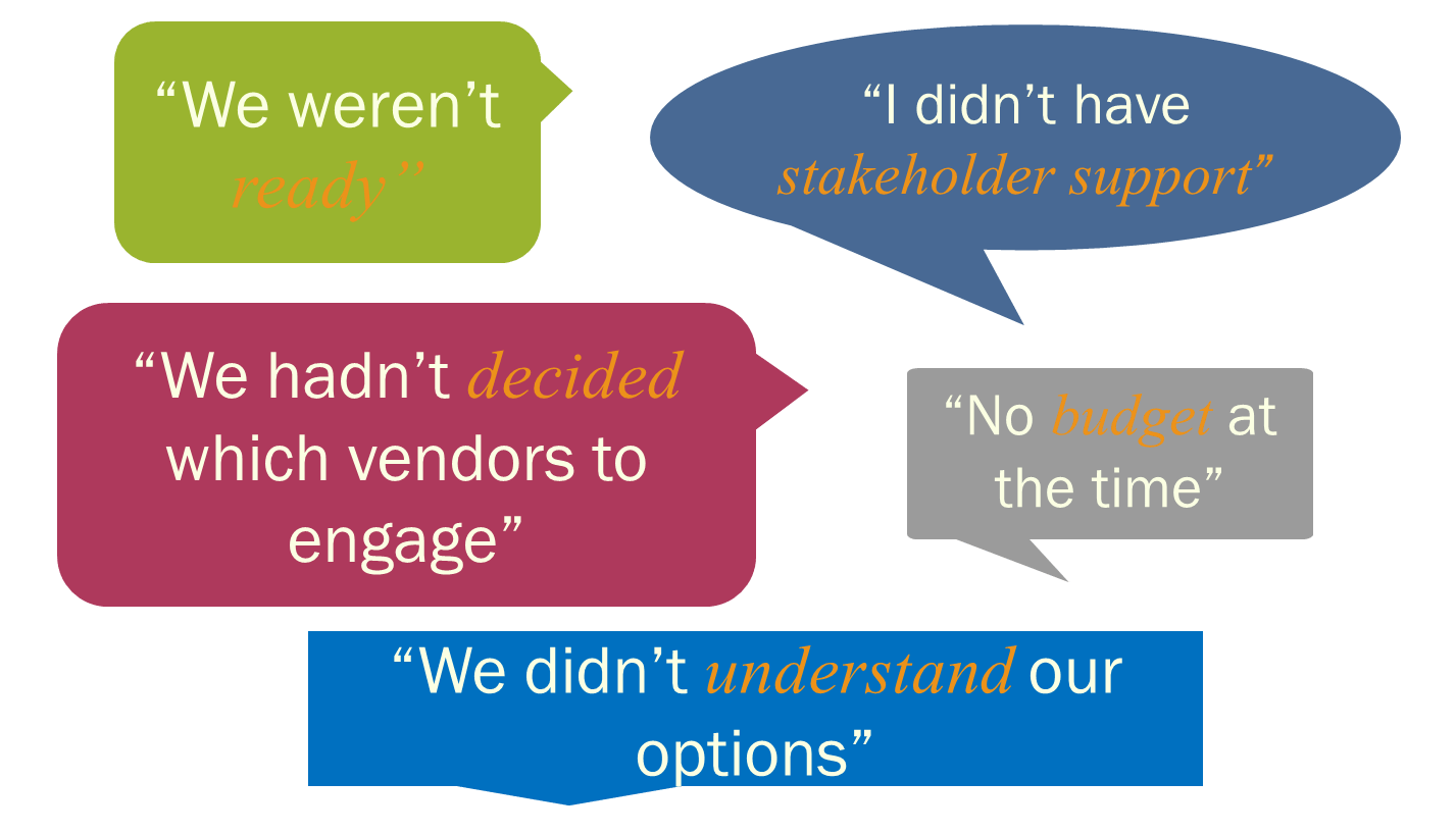 Based on our research, the marketing leads told us they weren't ready to speak to salespeople.