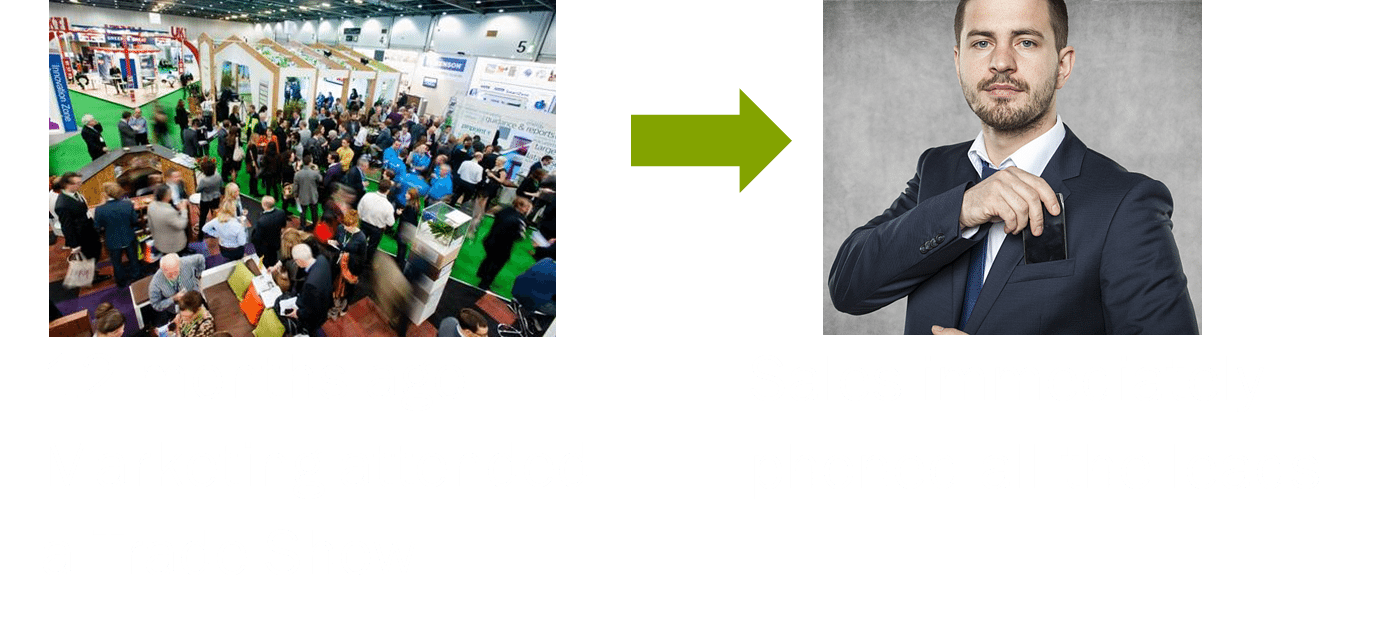 12 months ago the team attended a trade show to increase the number of marketing leads.