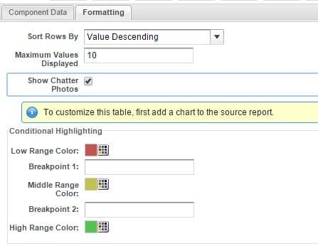 Adjust the dashboard table by setting Sort By as Value Descending and Maximum Values Displayed to 10.