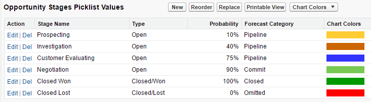 5 Easy Tips That Will Make Opportunity Probability Your