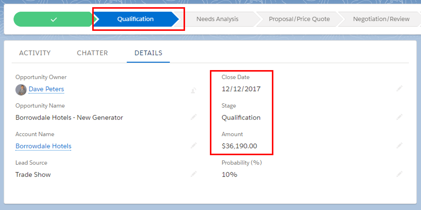 Stage, Close Date and Amount displayed in the Lightning salesforce user interface.