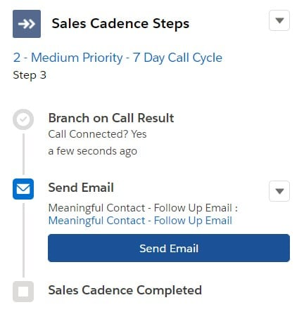 An example of the Sales Cadence Steps lightning component on a Lead record