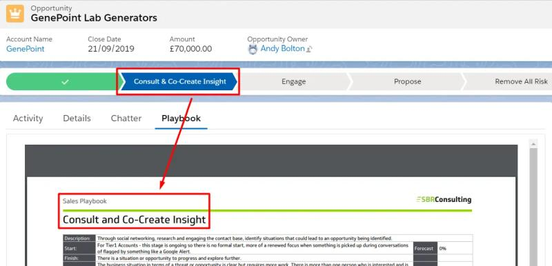 The relevant Sales Playbook page links to the corresponding Opportunity Stage