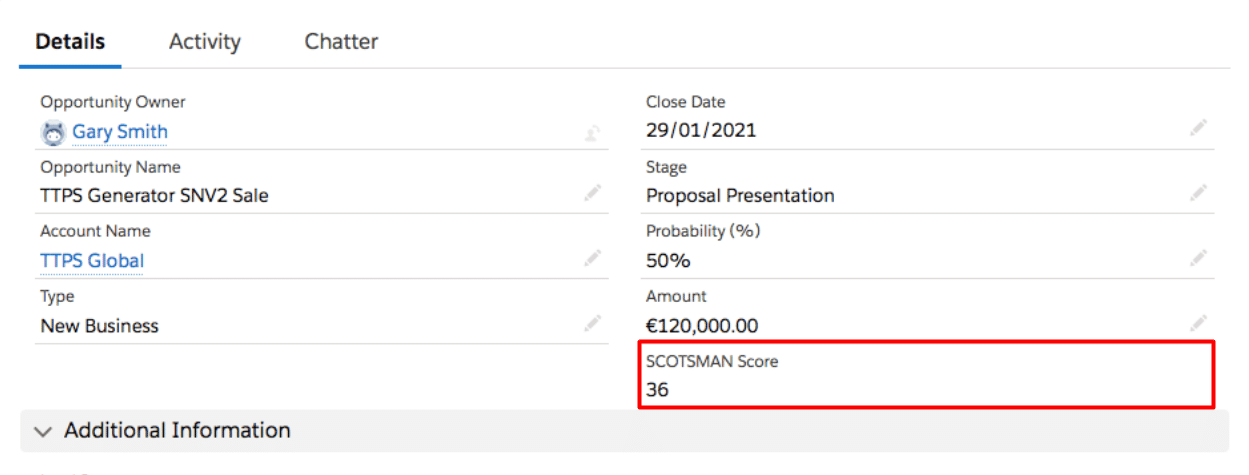 The overall SCOTSMAN Score rolling up to the Opportunity from the SCOTSMAN Qualification record