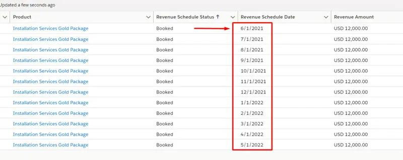 An example of Opportunity Product revenue being spread over 12 months