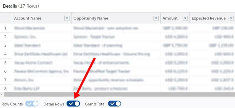 Expand the report so that it shows the names and owners of the individual opportunities.