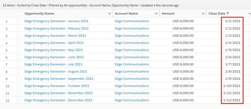 Monthly opportunities to track revenue on a per month basis