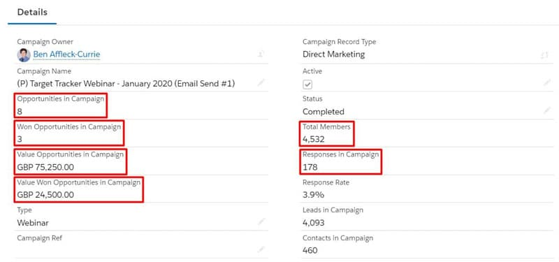 Specific metrics highlighted on a Campaign in Salesforce